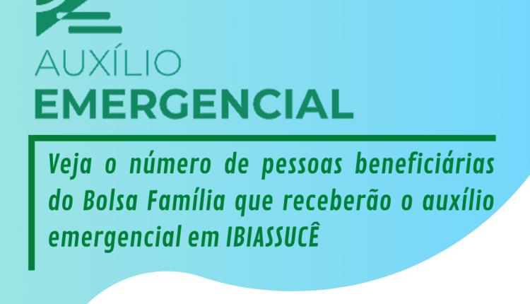 Veja o número de pessoas beneficiárias da Bolsa Família que receberão o auxílio emergencial na cidade